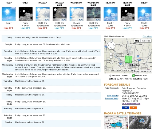 The National Weather Service.